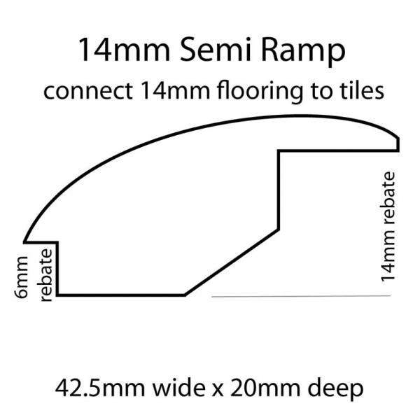 14mm Semi Ramp Line Drawing
