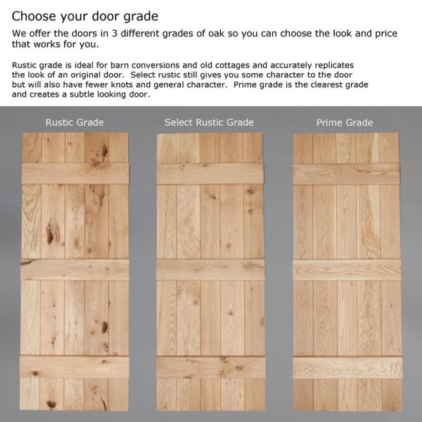 Door Grades Comparison