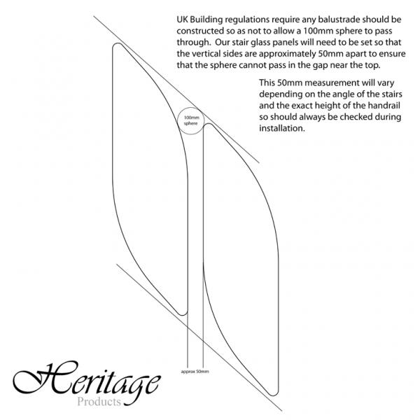 Heritage Glass Panels Rake Run Instructions