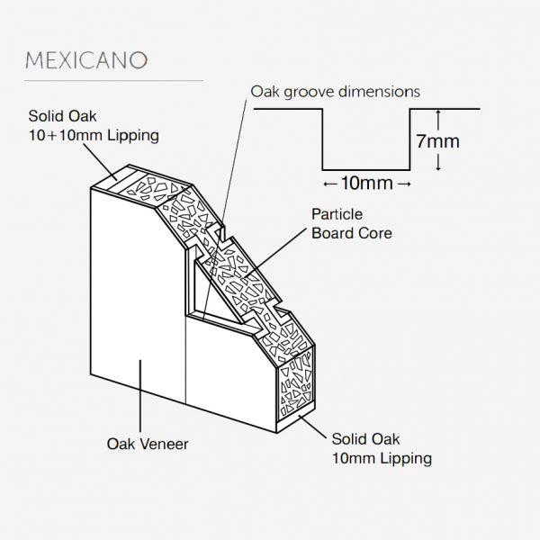 Mexicano Detail